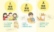 认识猫狗焦虑原因与焦虑类型(上集)
